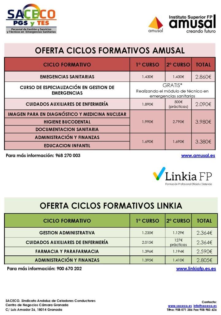 OFERTA FORMATIVA 2020_Página_2