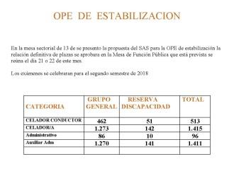INFORMACIÓN OPE  DE  ESTABILIZACION