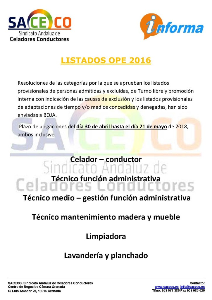 Listados ope 2016