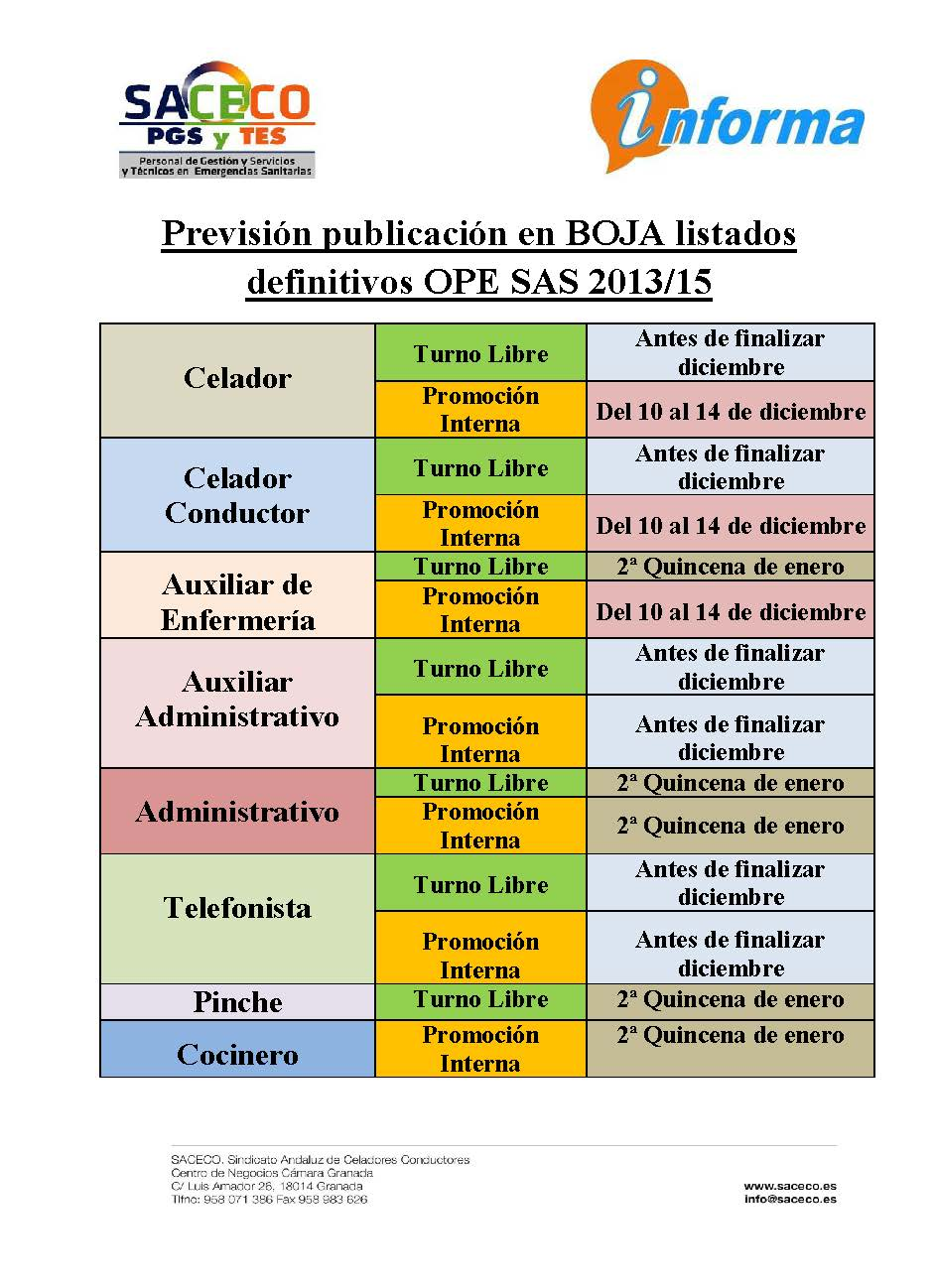 Previsiones OPE 2013 15