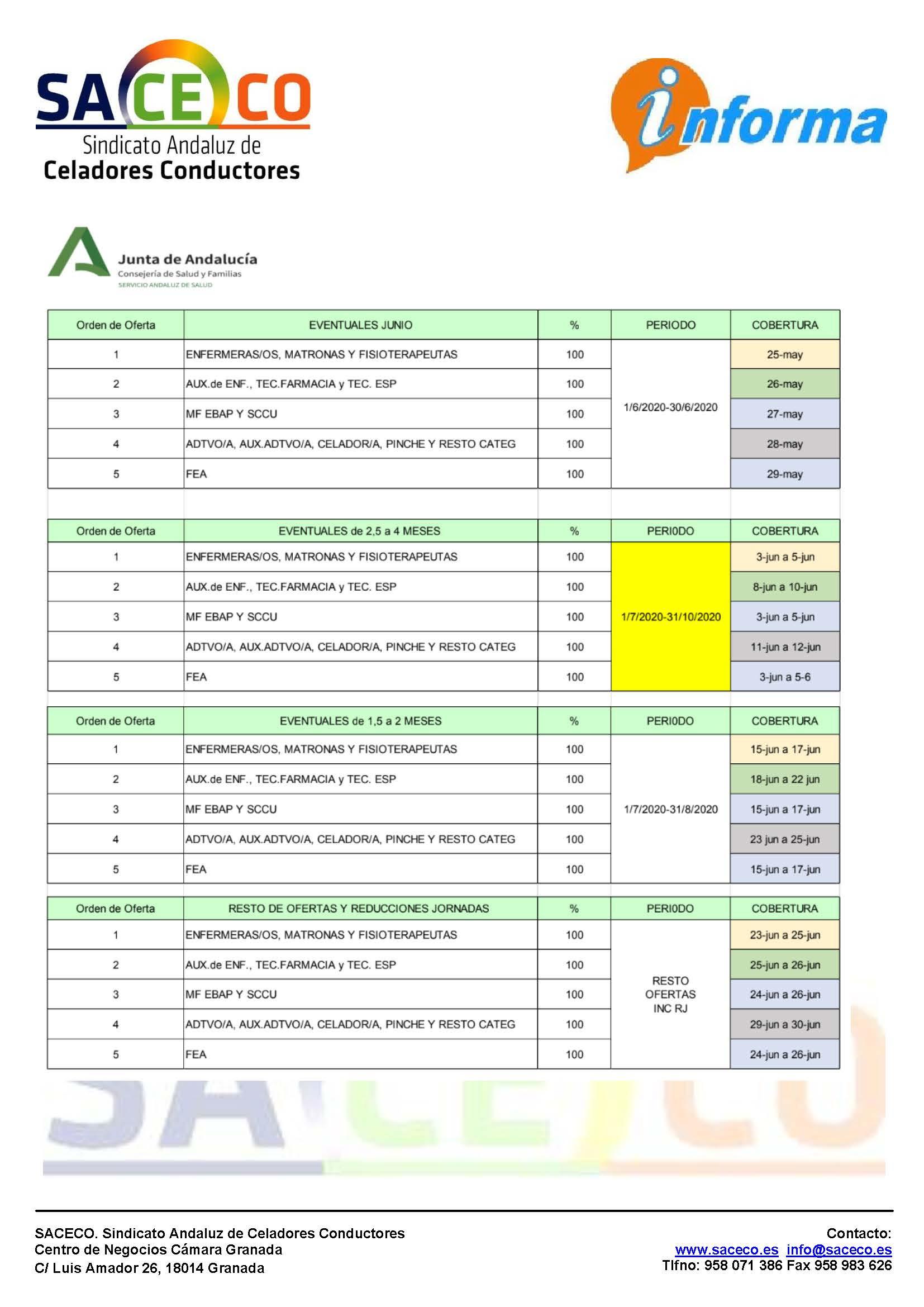 PROPUESTA PLAN VACACIONES VERANO 2020_Página_2